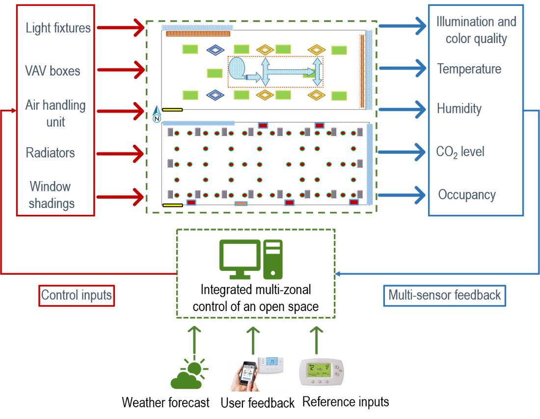 bms-system