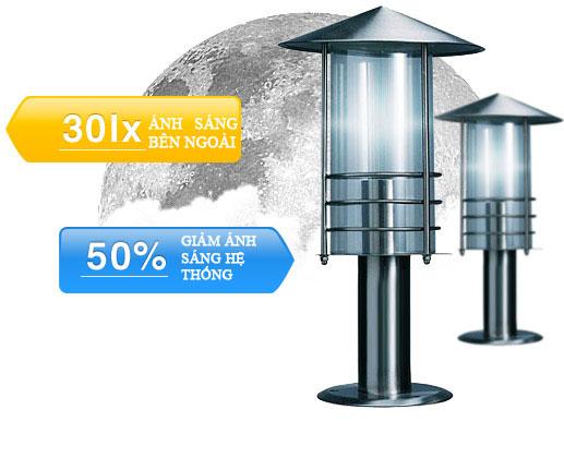 . Cường độ sáng của đèn sân vườn có thể tự động điều chỉnh để phù hợp với môi trường xung quanh nhờ kết hợp một cảm biến ánh sáng với  Bộ điều khiển LED RGBW  FIBARO