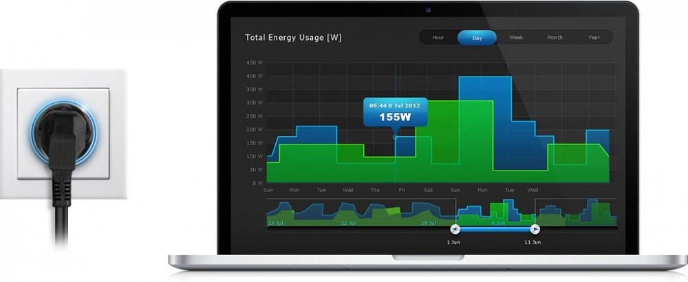 Ổ cắm tường FIBARO có khả năng kiểm tra mức tiêu thụ năng lượng của các thiết bị kết nối với nó. Bạn có thể xem lại những thông tin này khi kết nối với HC2.